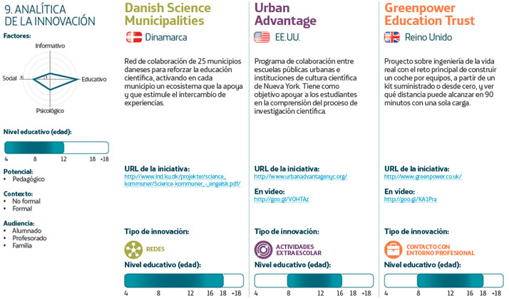 innovaciones-educativas-Top100-5